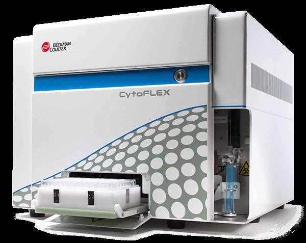 CytoFLEX Ⅱ